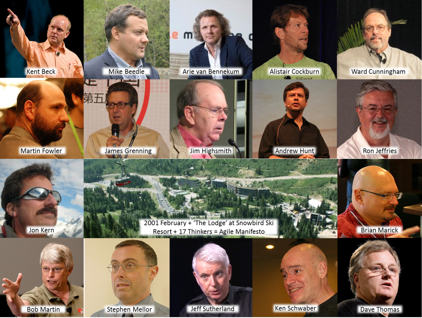 Autoři Manifestu (zdroj: http://setandbma.wordpress.com/2012/03/23/agile-history/)