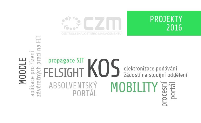 Projekty CZM 2016