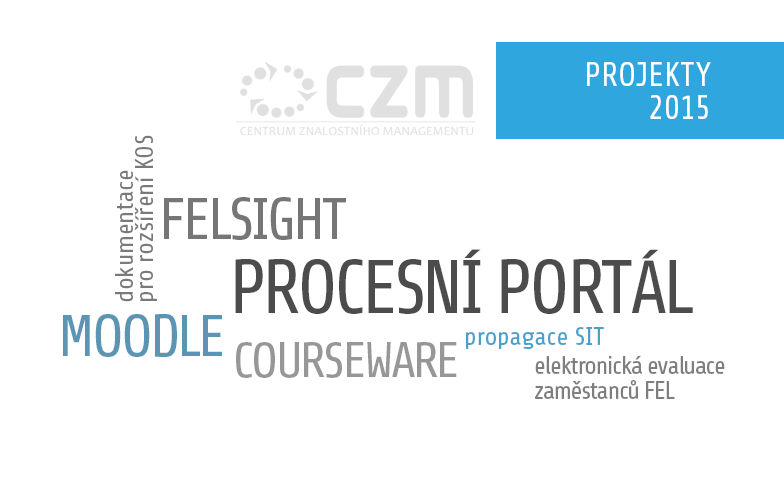 Projekty CZM 2015