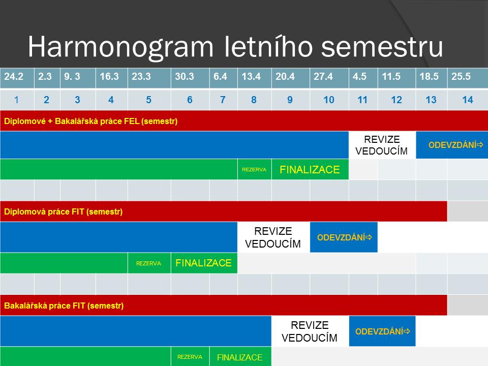 Ukázka plánu semestru